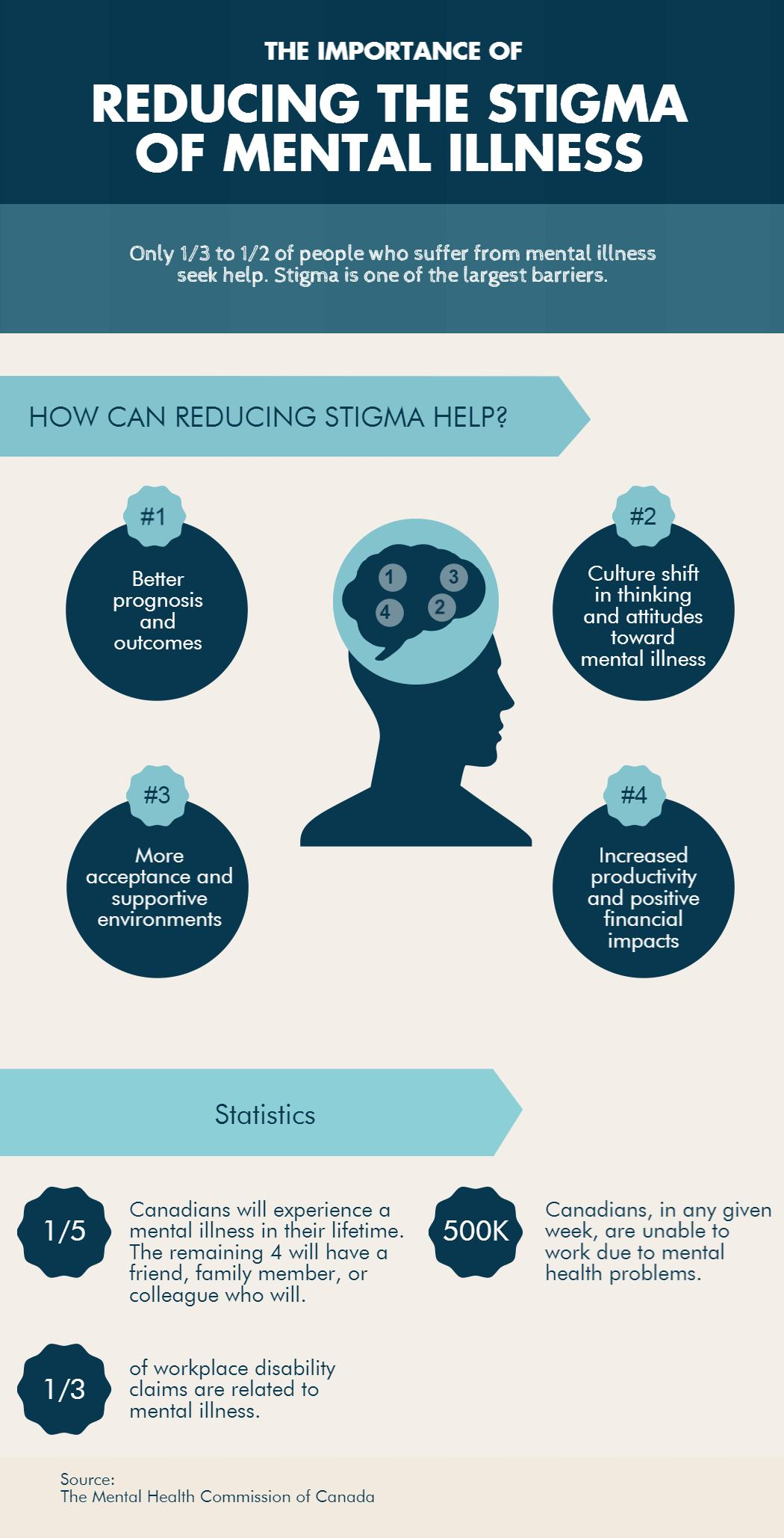 Mental Health And Stigma Let S Talk Express